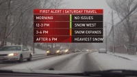Cold Start, Storm Brings Snow This Afternoon
