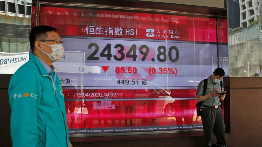 In this April 15, 2020, file photo, men wearing face masks stand in front of an electronic board showing Hong Kong share index outside a local bank in Hong Kong.