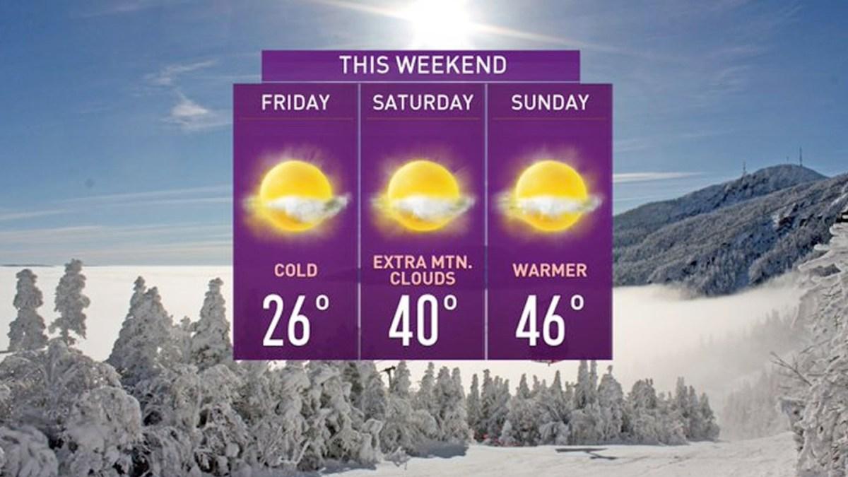 February Feel Before Spring-Like Weekend