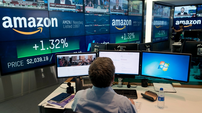 Financial Markets Amazon