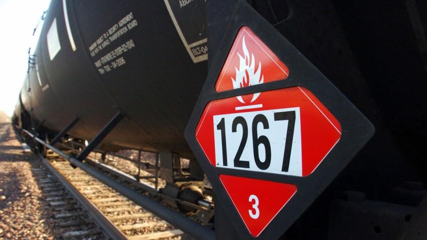 Rail Congestion Oil Decline