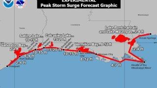 Storm Surge Gulf Coast