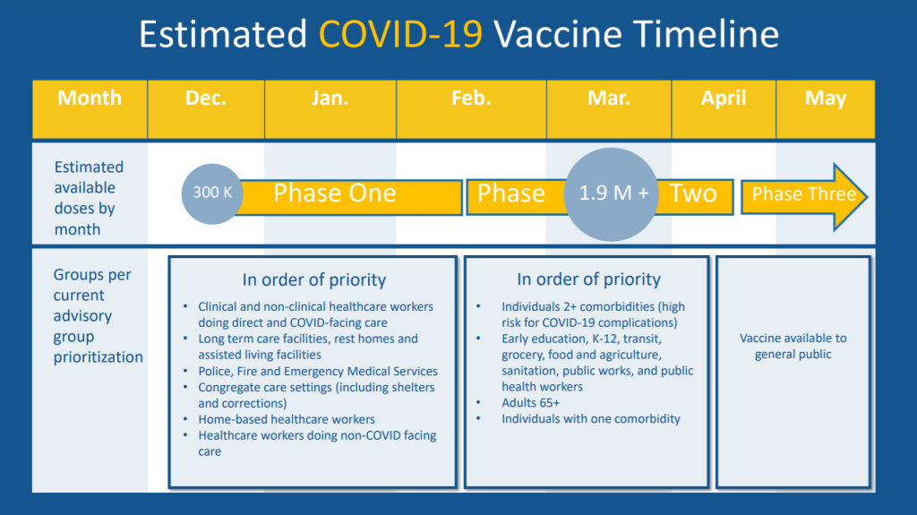 When will the coronavirus vaccine be given in Massachusetts?