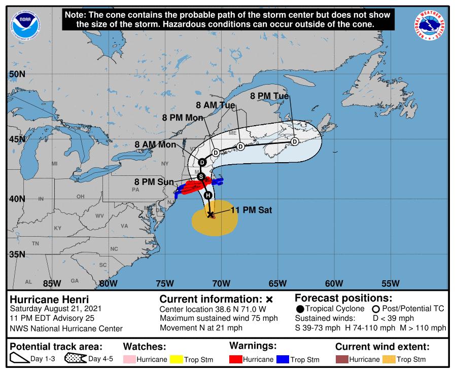 A National Hurricane Center forecast track for Hurricane Henri