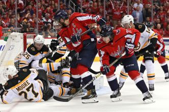 Bruins Trounced by Defending Stanley Cup Champion Capitals