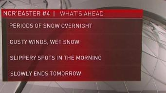 Weather Forecast: Developing Snow