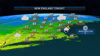 Clearing Overnight, Mixed Bag Sunday