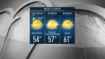 Spring-like Weather Arrives, Rain Midweek