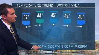 Weather Forecast: Gusty Breeze, Mild Temperatures