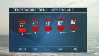 Less Humid Air, Sunshine Returning Around New England