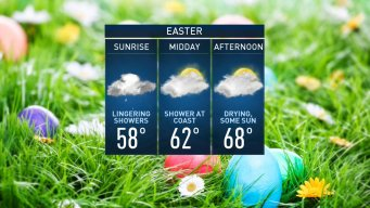 Steadiest Rain Ends for Easter Sunday