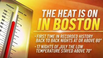 Heat Wave Breaks Records in Boston