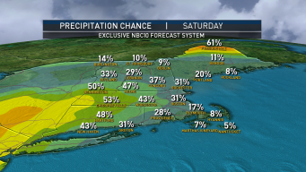 Chance for Pop-Up Showers, Otherwise Beautiful Weekend