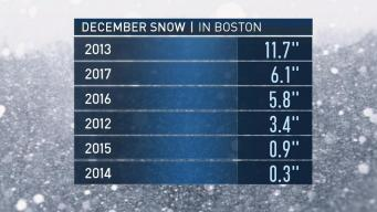 New England Cleans Up After Snow