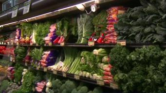 US Food Safety Report Shows Increase in Recalls