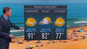 Heat Will Break by the Weekend
