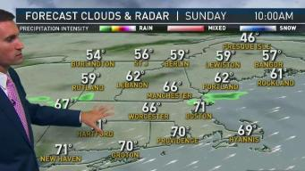 Warm, Possibly Wet End to the Weekend