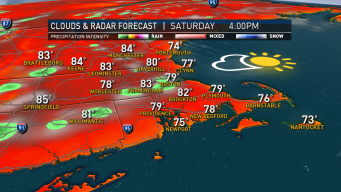 Increasing Humidity, Mostly Dry to Start Weekend