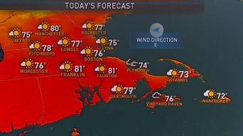 Pleasant Weather on Tap for Back to School