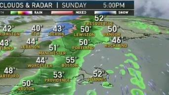 Gusty Downpours for Sunday Afternoon