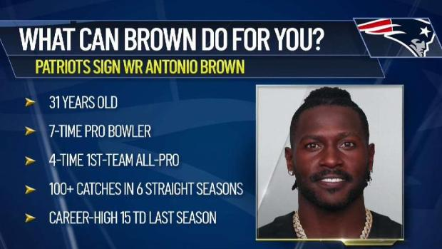 Antonio Brown Stats: Is He Worth the Risk?