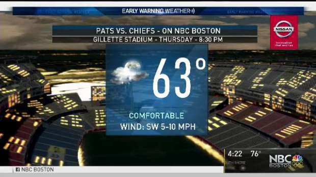 [NECN] Weather Forecast: Patriots Game Weather