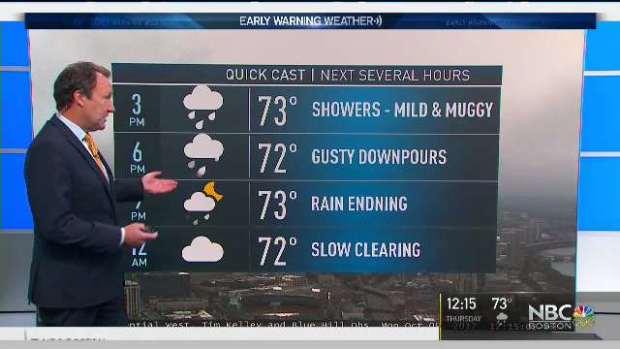 [NECN] Weather Forecast: Humid, Some Rain