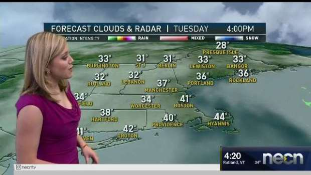 [NECN] Weather Forecast: Remaining Mostly Cloudy