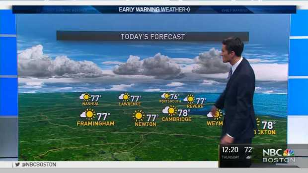 [NECN] Weather Forecast: Dry and Comfortable