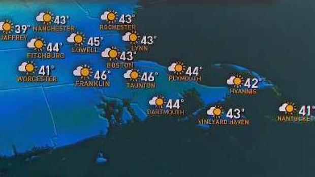 [NECN] Rain to Bring in the Work Week