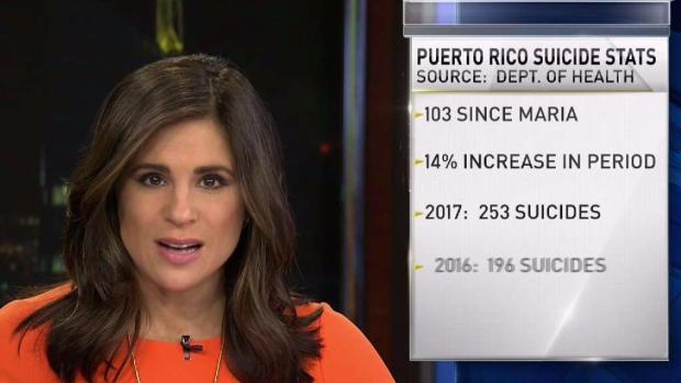 [NY] Spike in Suicides in Puerto Rico Since Hurricane Maria