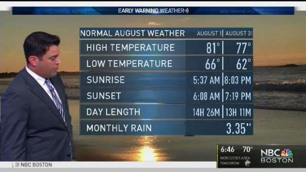 [NECN] Weather Forecast: Classic Summer Weather