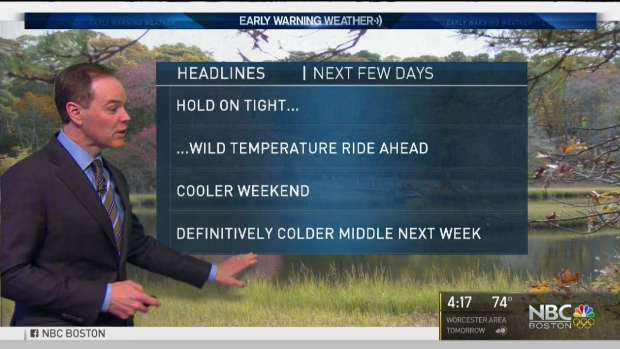 [NECN] Weather Forecast: Wild Temp Ride Ahead