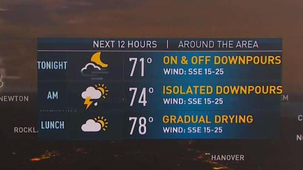 [NECN] Your 6 PM Forecast