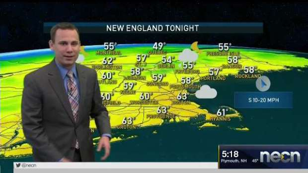 [NECN] Mostly Cloudy, Showers to be Expected