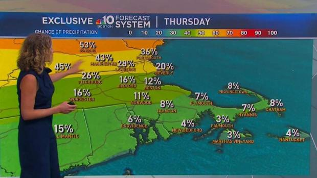 [NECN] Humid and Warm Thursday, Late Day Scattered Storm