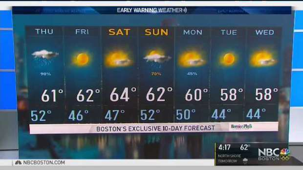 [NECN] Expect A Foggy, Wet Evening