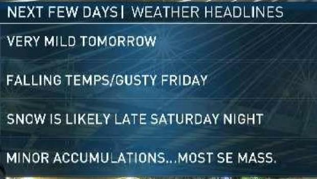 [NECN] Weather Forecast: Late Showers Possible