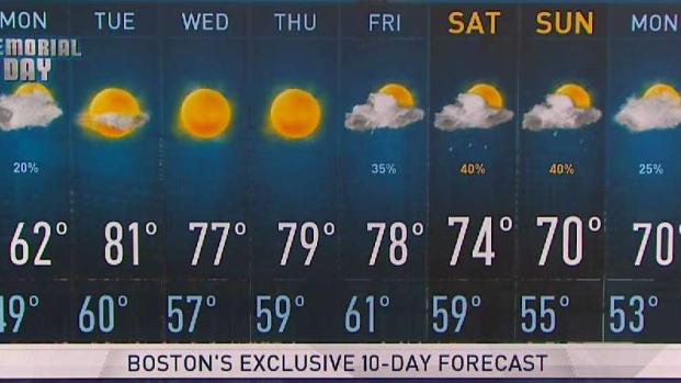 [NECN] Cooling Off Before a Chilly, Rainy Sunday