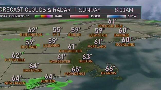 More Humid, Some Storms Sunday