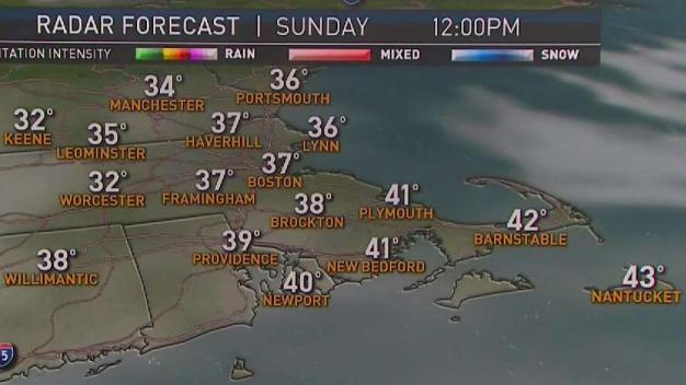 Weather Forecast: Increasing Clouds on Sunday