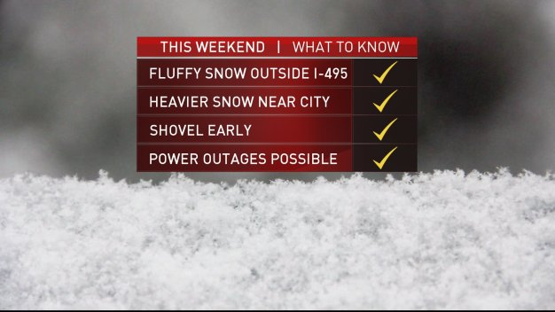 TIMELINE: Hour-by-Hour Look at This Weekend's Big Storm