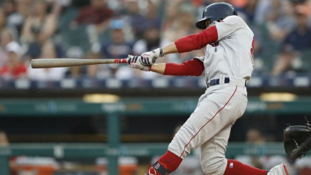 VOTE: How Much Confidence Do You Have in the Red Sox?