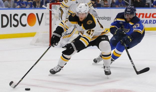 Bruins Roster Reset: Big Decisions Loom Entering 2019-20 Season