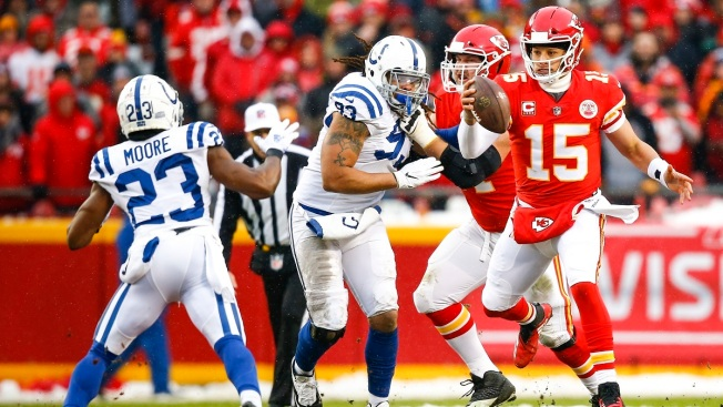 Sunday Night Football: Chiefs Face Colts in Primetime