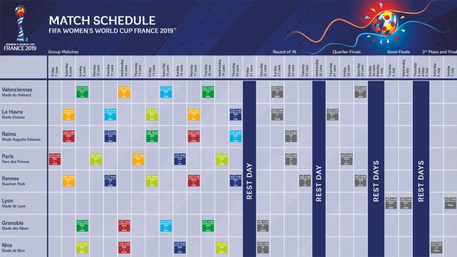 2019 Women's World Cup Schedule of Soccer Games